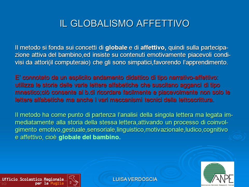 LUISA VERDOSCIA IL GLOBALISMO AFFETTIVO Il metodo si fonda sui concetti di globale e di affettivo, quindi sulla partecipa- zione attiva del bambino,ed