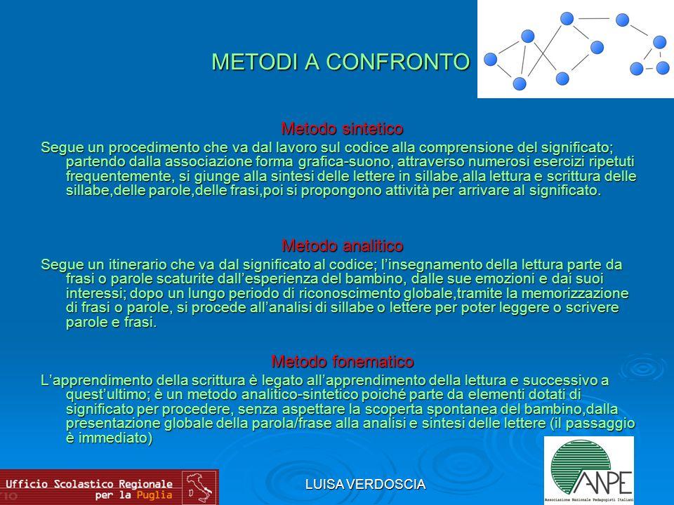 LUISA VERDOSCIA METODI A CONFRONTO METODI A CONFRONTO Metodo sintetico Segue un procedimento che va dal lavoro sul codice alla comprensione del signif