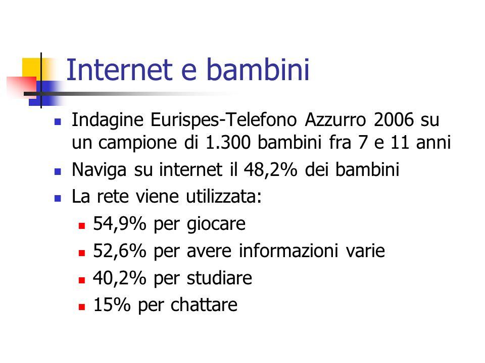 Internet e bambini Indagine Eurispes-Telefono Azzurro 2006 su un campione di 1.300 bambini fra 7 e 11 anni Naviga su internet il 48,2% dei bambini La rete viene utilizzata: 54,9% per giocare 52,6% per avere informazioni varie 40,2% per studiare 15% per chattare