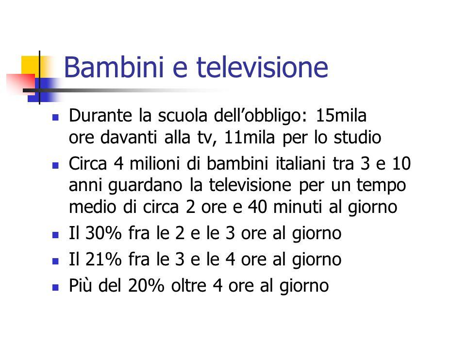 Bambini e televisione Durante la scuola dellobbligo: 15mila ore davanti alla tv, 11mila per lo studio Circa 4 milioni di bambini italiani tra 3 e 10 anni guardano la televisione per un tempo medio di circa 2 ore e 40 minuti al giorno Il 30% fra le 2 e le 3 ore al giorno Il 21% fra le 3 e le 4 ore al giorno Più del 20% oltre 4 ore al giorno