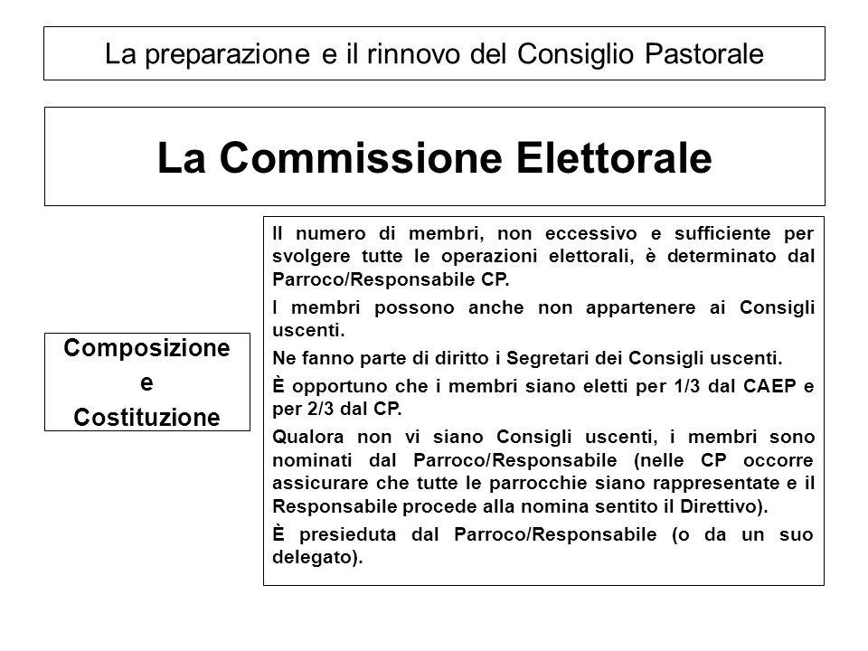 La preparazione e il rinnovo del Consiglio Pastorale La Commissione Elettorale Composizione e Costituzione Il numero di membri, non eccessivo e suffic