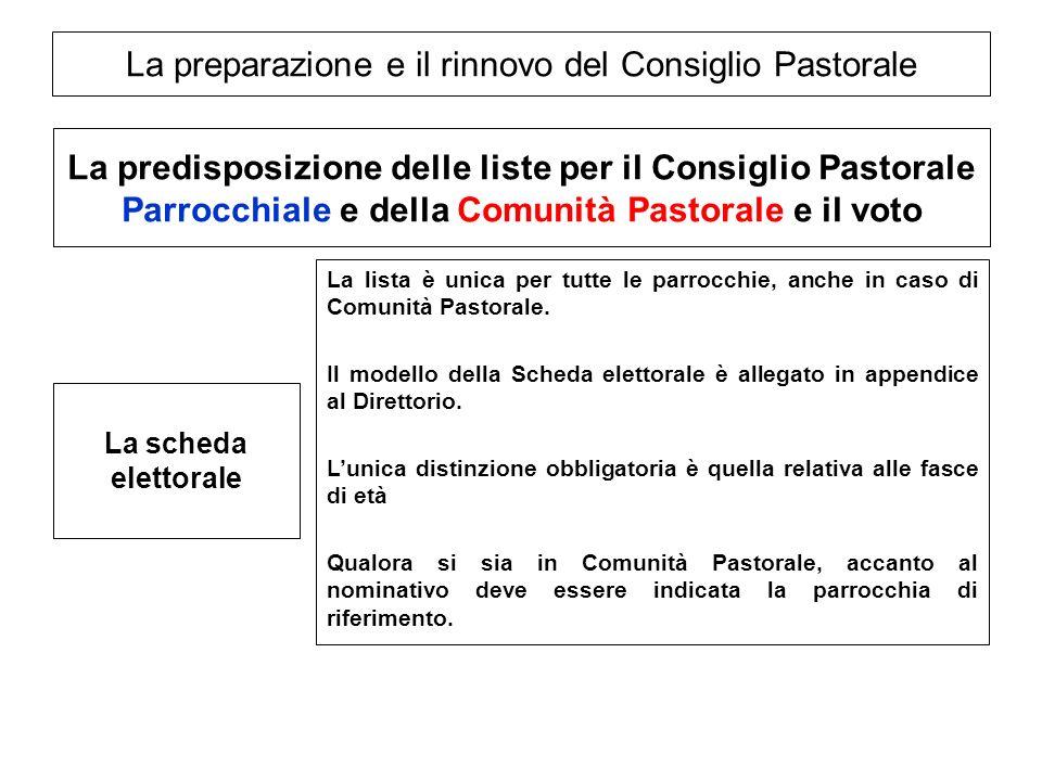 La preparazione e il rinnovo del Consiglio Pastorale La predisposizione delle liste per il Consiglio Pastorale Parrocchiale e della Comunità Pastorale