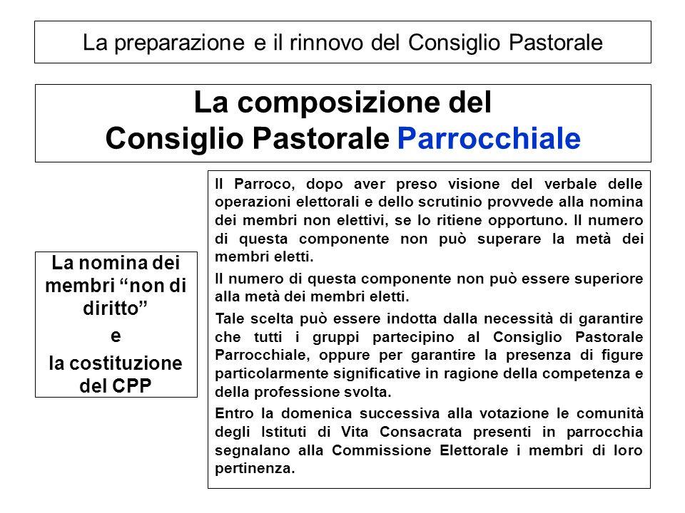 La preparazione e il rinnovo del Consiglio Pastorale La composizione del Consiglio Pastorale Parrocchiale La nomina dei membri non di diritto e la cos