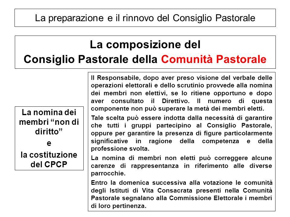 La preparazione e il rinnovo del Consiglio Pastorale La composizione del Consiglio Pastorale della Comunità Pastorale La nomina dei membri non di diri