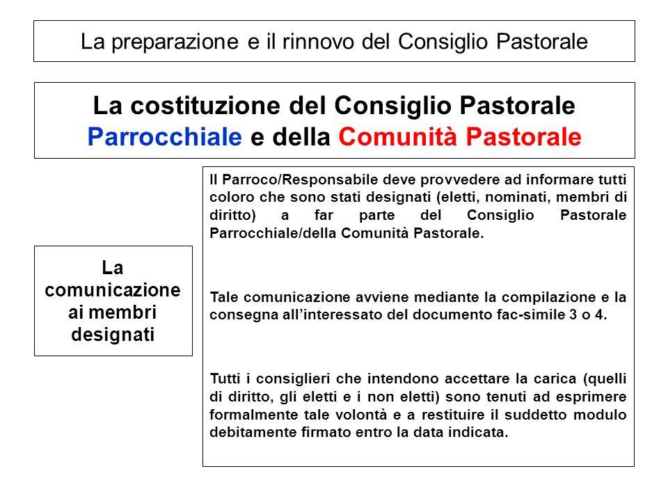 La preparazione e il rinnovo del Consiglio Pastorale La costituzione del Consiglio Pastorale Parrocchiale e della Comunità Pastorale La comunicazione