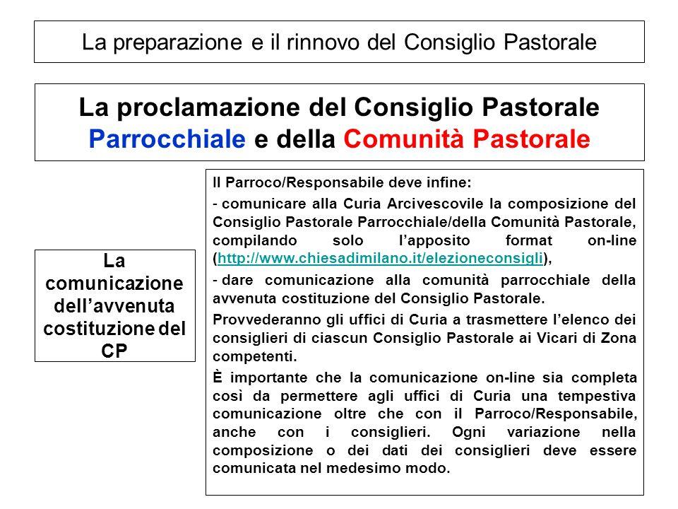 La preparazione e il rinnovo del Consiglio Pastorale La proclamazione del Consiglio Pastorale Parrocchiale e della Comunità Pastorale La comunicazione