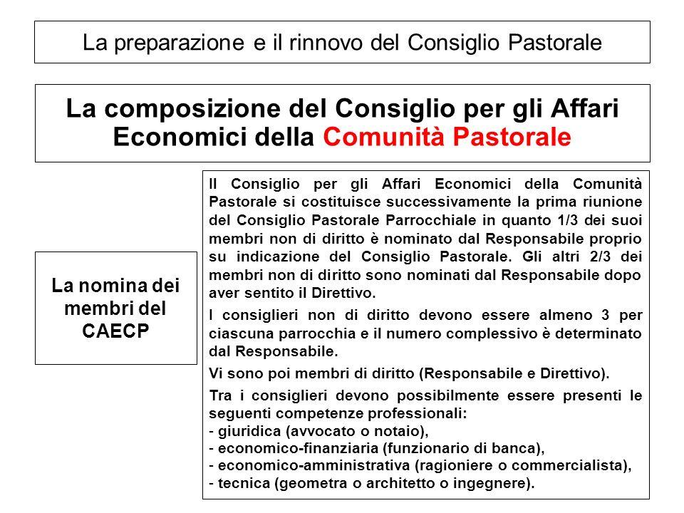 La preparazione e il rinnovo del Consiglio Pastorale La composizione del Consiglio per gli Affari Economici della Comunità Pastorale La nomina dei mem