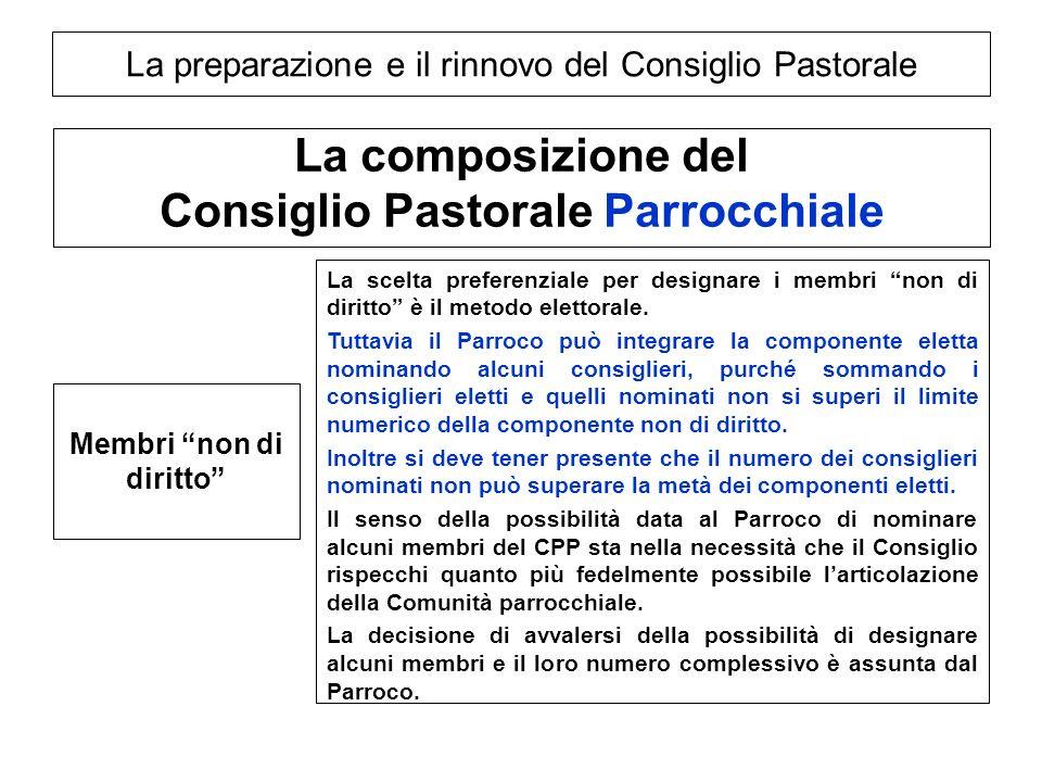 La preparazione e il rinnovo del Consiglio Pastorale La composizione del Consiglio Pastorale della Comunità Pastorale Membri non di diritto La scelta preferenziale per designare i membri non di diritto è il metodo elettorale.