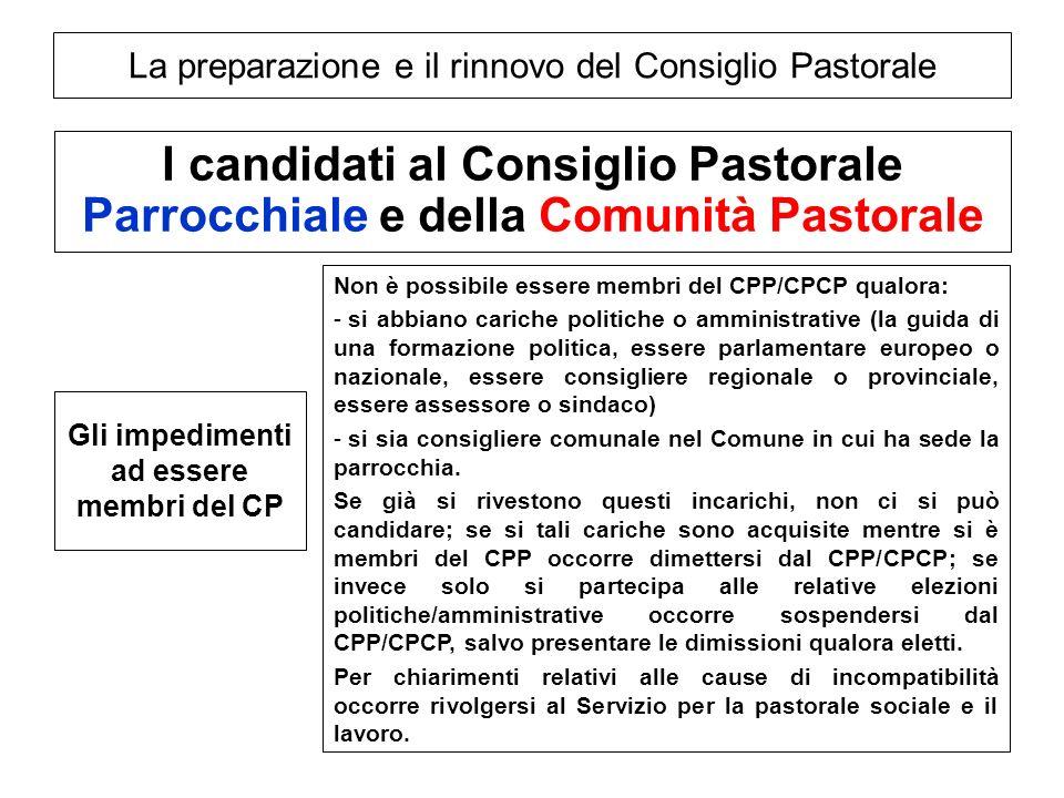 La preparazione e il rinnovo del Consiglio Pastorale I candidati al Consiglio Pastorale Parrocchiale e della Comunità Pastorale Gli impedimenti ad ess