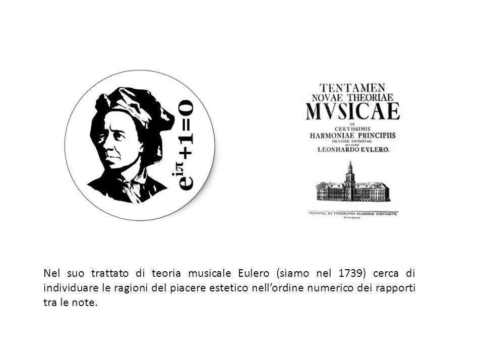 Nel suo trattato di teoria musicale Eulero (siamo nel 1739) cerca di individuare le ragioni del piacere estetico nellordine numerico dei rapporti tra le note.