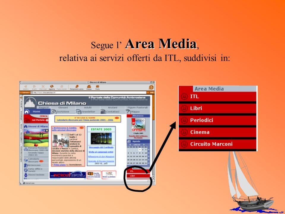 Area Media Segue l Area Media, relativa ai servizi offerti da ITL, suddivisi in: