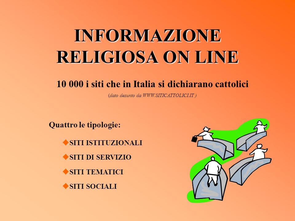 INFORMAZIONE RELIGIOSA ON LINE Quattro le tipologie: SITI ISTITUZIONALI SITI DI SERVIZIO SITI TEMATICI SITI SOCIALI 10 000 i siti che in Italia si dic