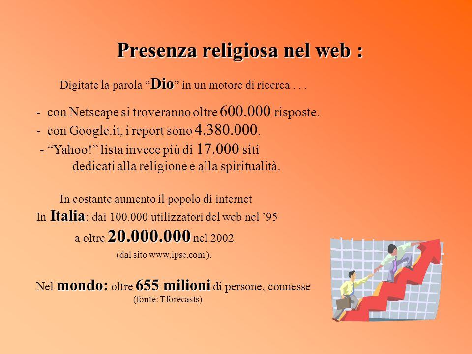 Presenza religiosa nel web : - con Netscape si troveranno oltre 600.000 risposte. - con Google.it, i report sono 4.380.000. - Yahoo! lista invece più