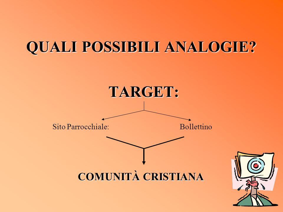 QUALI POSSIBILI ANALOGIE? TARGET: Sito Parrocchiale:Bollettino COMUNITÀ CRISTIANA