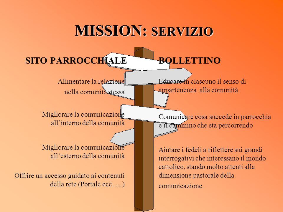 MISSION: SERVIZIO SITO PARROCCHIALEBOLLETTINO Alimentare la relazione nella comunità stessa Migliorare la comunicazione allinterno della comunità Migl