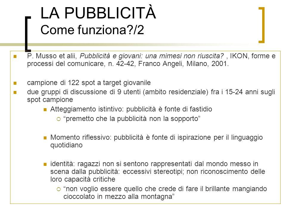 P. Musso et alii, Pubblicità e giovani: una mimesi non riuscita?, IKON, forme e processi del comunicare, n. 42-42, Franco Angeli, Milano, 2001. campio