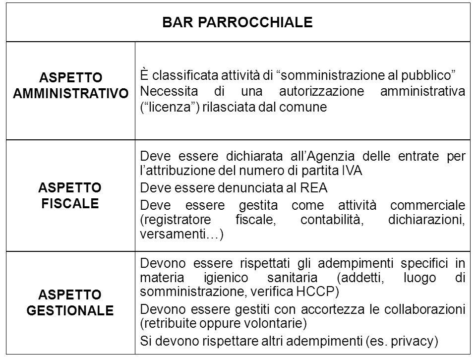 BAR PARROCCHIALE È classificata attività di somministrazione al pubblico Necessita di una autorizzazione amministrativa (licenza) rilasciata dal comun