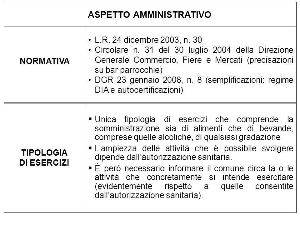ASPETTO AMMINISTRATIVO L.R. 24 dicembre 2003, n. 30 Circolare n. 31 del 30 luglio 2004 della Direzione Generale Commercio, Fiere e Mercati (precisazio