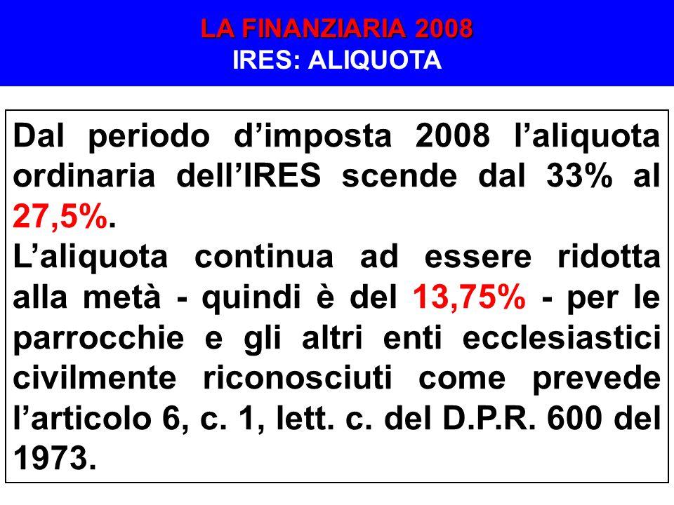 Dal periodo dimposta 2008 laliquota ordinaria dellIRES scende dal 33% al 27,5%. Laliquota continua ad essere ridotta alla metà - quindi è del 13,75% -