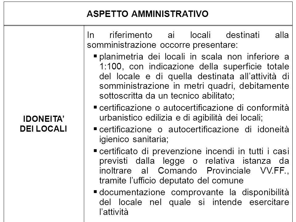 ASPETTO AMMINISTRATIVO IDONEITA DEI LOCALI In riferimento ai locali destinati alla somministrazione occorre presentare: planimetria dei locali in scal