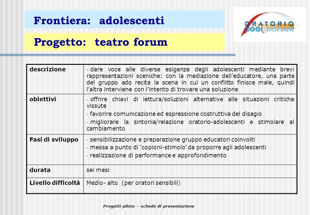 Progetti pilota – schede di presentazione Frontiera: adolescenti Progetto: teatro forum descrizione - dare voce alle diverse esigenze degli adolescent