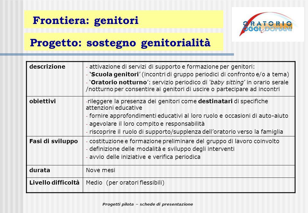 Progetti pilota – schede di presentazione Frontiera: genitoriProgetto: sostegno genitorialità descrizione - attivazione di servizi di supporto e forma