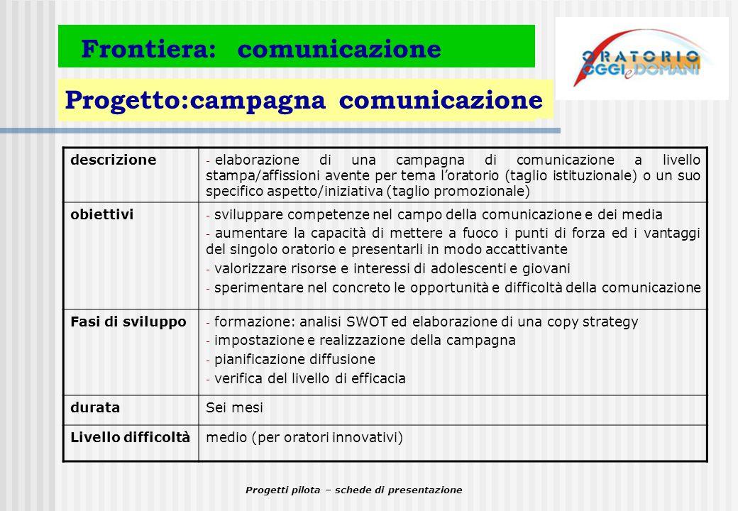 Progetti pilota – schede di presentazione Frontiera: comunicazione Progetto:campagna comunicazione descrizione - elaborazione di una campagna di comun