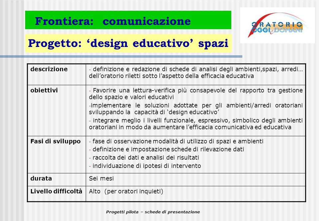 Progetti pilota – schede di presentazione Frontiera: comunicazione Progetto: design educativo spazi descrizione - definizione e redazione di schede di