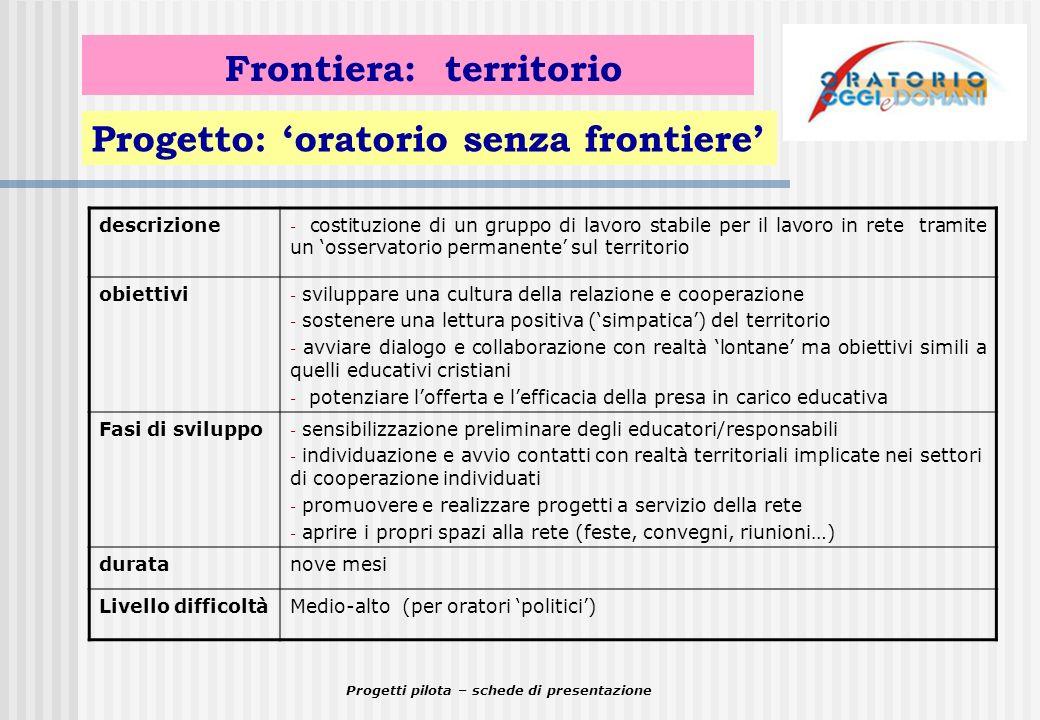 Progetti pilota – schede di presentazione Frontiera: territorio descrizione - costituzione di un gruppo di lavoro stabile per il lavoro in rete tramit