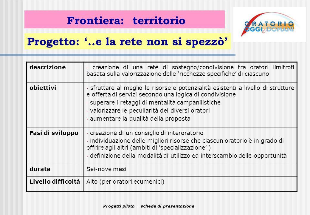 Progetti pilota – schede di presentazione Frontiera: territorio descrizione - creazione di una rete di sostegno/condivisione tra oratori limitrofi bas