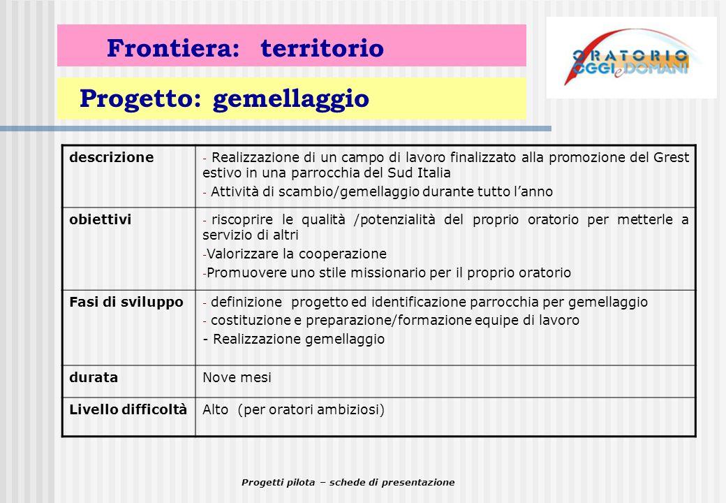 Progetti pilota – schede di presentazione Frontiera: territorio Progetto: gemellaggio descrizione - Realizzazione di un campo di lavoro finalizzato al