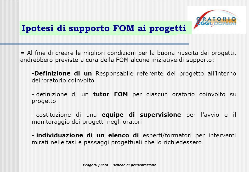 Progetti pilota – schede di presentazione Ipotesi di supporto FOM ai progetti = Al fine di creare le migliori condizioni per la buona riuscita dei pro