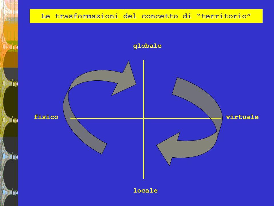 Le trasformazioni del concetto di territorio locale globale fisicovirtuale
