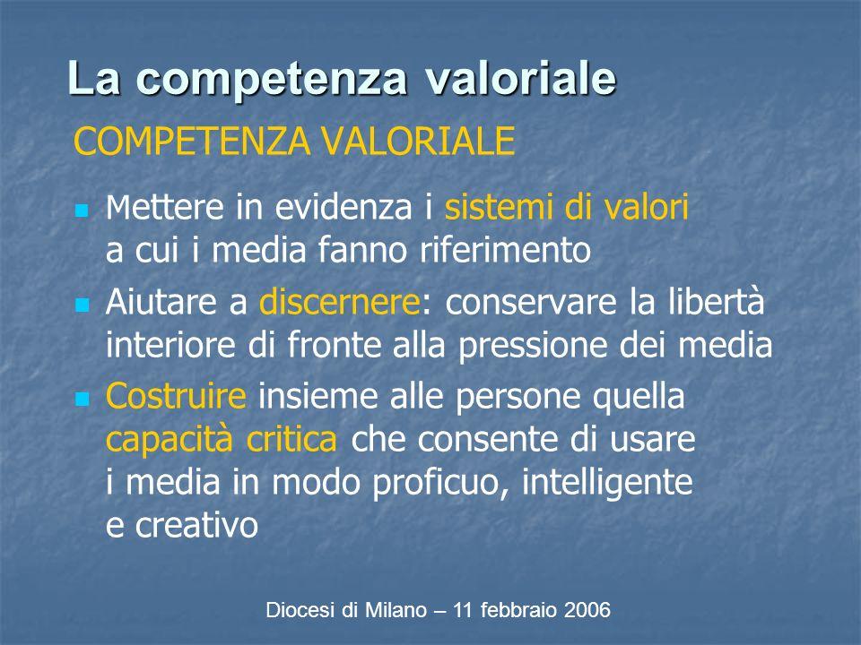 Cenni di etica dei media COMPETENZA ETICA L Etica dei media ha varie declinazioni: Etica dellemittenza Etica della ricezione Etica della testualità Diocesi di Milano – 11 febbraio 2006