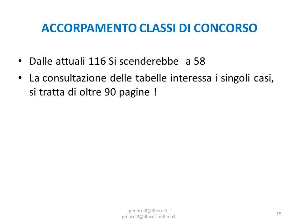ACCORPAMENTO CLASSI DI CONCORSO Dalle attuali 116 Si scenderebbe a 58 La consultazione delle tabelle interessa i singoli casi, si tratta di oltre 90 pagine .