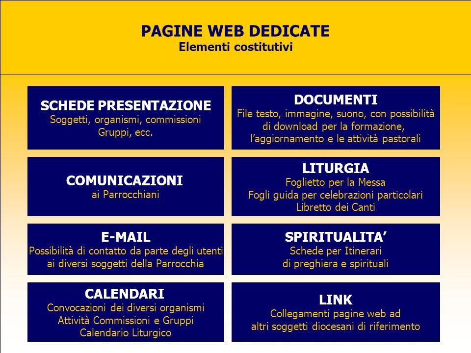 PAGINE WEB DEDICATE Elementi costitutivi SCHEDE PRESENTAZIONE Soggetti, organismi, commissioni Gruppi, ecc.