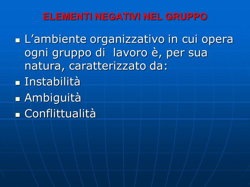 4. Propensione al lavoro di gruppo per la presenza di persone con competenze e caratteristiche diverse. 5. Capacità di operare in seno ad un gruppo e