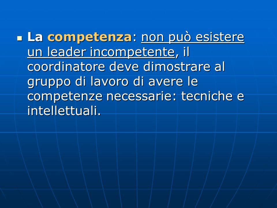 La leadership si fonda su 4 pilastri: 1. Competenza 2. Autorevolezza 3. Esempio 4. Creatività