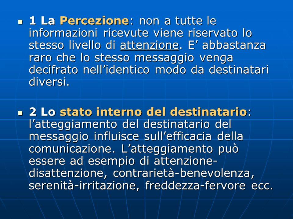 I FATTORI DISTORCENTI 1. La percezione 2. Lo stato interno del destinatario 3. Il canale trasmissivo 4. Lambiente fisico 5. Il linguaggio non verbale