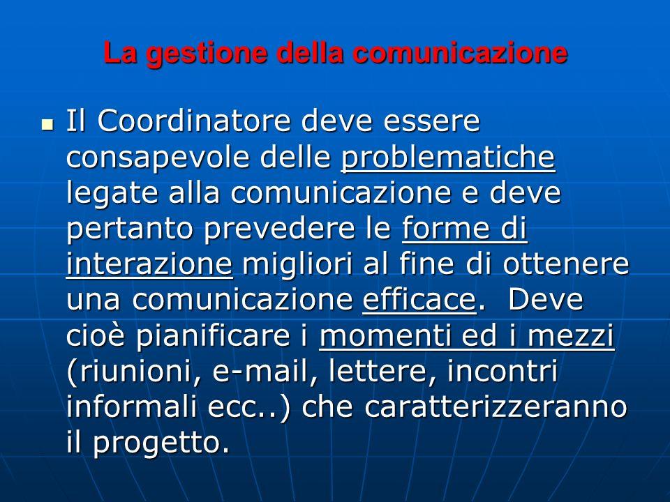 5 Il linguaggio non verbale: il linguaggio non verbale è costituito dallinsieme di gesti, espressioni e modalità di uso della voce che veicolano il me