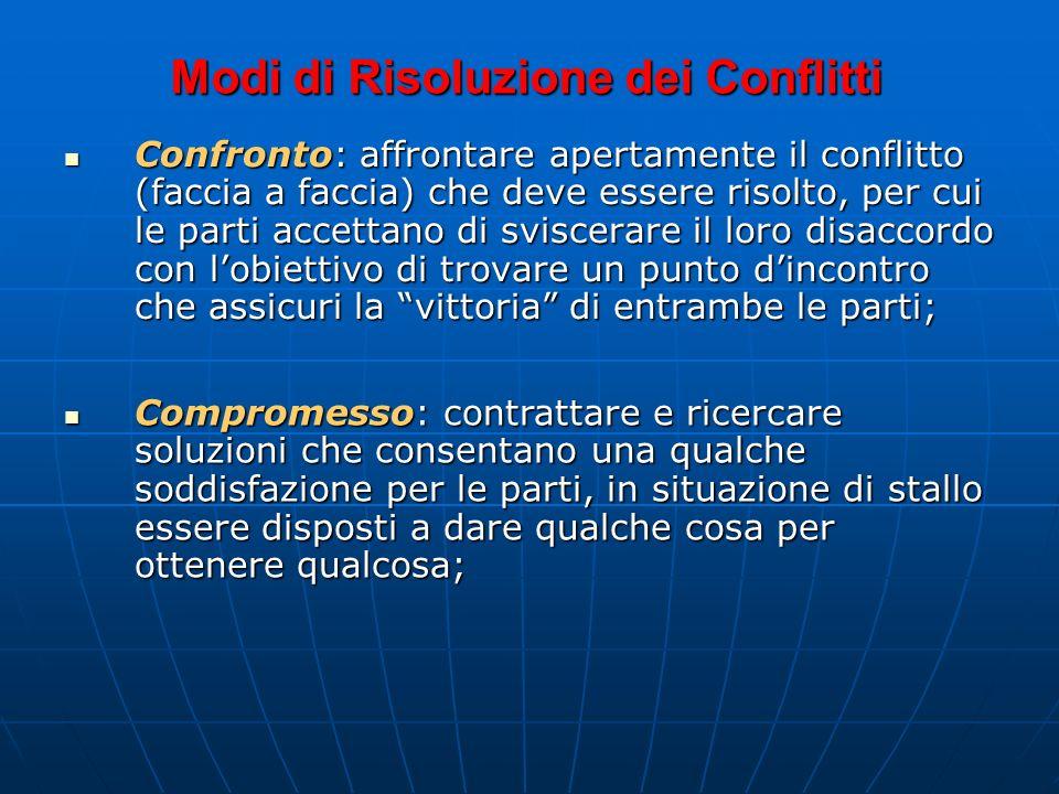 Elementi positivi del conflitto: stimola la comunicazione tra i membri del gruppo; stimola la comunicazione tra i membri del gruppo; favorisce la comp