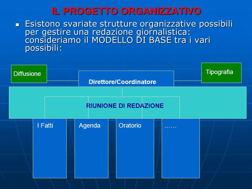 Parola dordine: Organizziamoci! 1) La struttura organizzativa 2) Il ruolo del coordinatore 3) Essere in dialogo 4) Team e Team building 5) Gestire il
