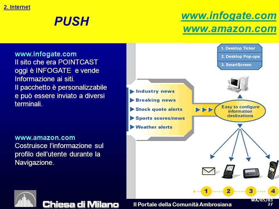 Il Portale della Comunità Ambrosiana WA/05/03 27 www.infogate.com www.amazon.com www.infogate.com Il sito che era POINTCAST oggi è INFOGATE e vende Informazione ai siti.