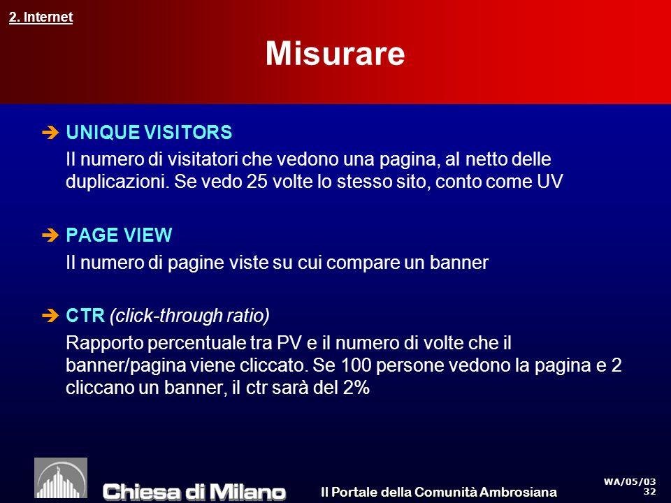 Il Portale della Comunità Ambrosiana WA/05/03 32 Misurare UNIQUE VISITORS Il numero di visitatori che vedono una pagina, al netto delle duplicazioni.
