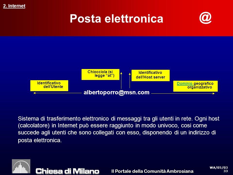 Il Portale della Comunità Ambrosiana WA/05/03 33 Posta elettronica Sistema di trasferimento elettronico di messaggi tra gli utenti in rete.