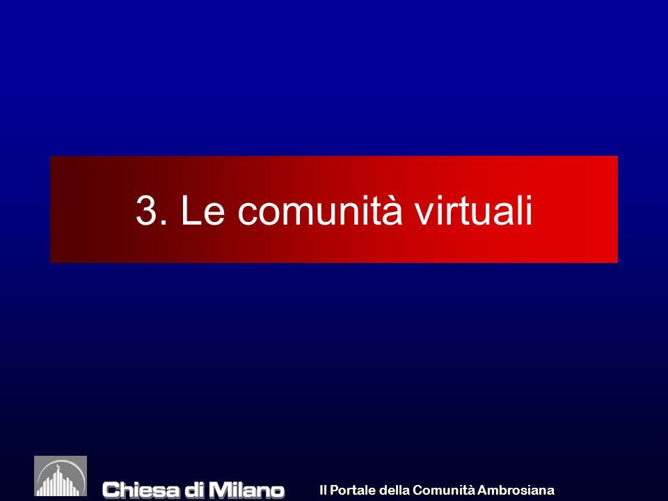 Il Portale della Comunità Ambrosiana 3. Le comunità virtuali