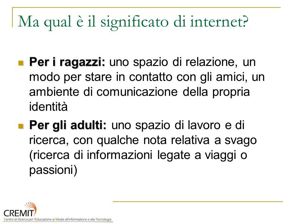 Ma qual è il significato di internet.