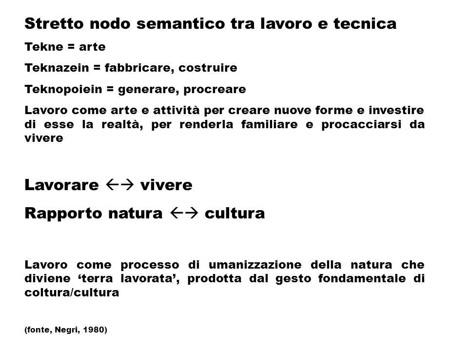 Stretto nodo semantico tra lavoro e tecnica Tekne = arte Teknazein = fabbricare, costruire Teknopoiein = generare, procreare Lavoro come arte e attivi