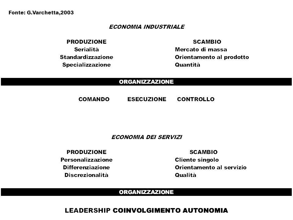 Rapporto tra individuo lavoro organizzazione 3