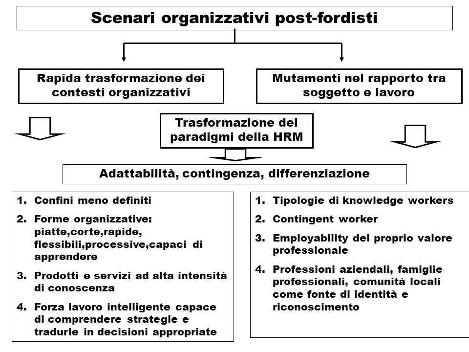 Scenari organizzativi post-fordisti Rapida trasformazione dei contesti organizzativi Mutamenti nel rapporto tra soggetto e lavoro 1.Confini meno defin